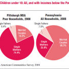 Single Moms Fall Into the Gender Pay Gap