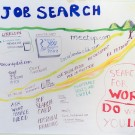Job Searching in an Unfriendly Market: Try Nonprofits
