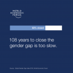 Keeping Score: We're 108 Years from Global Gender Parity