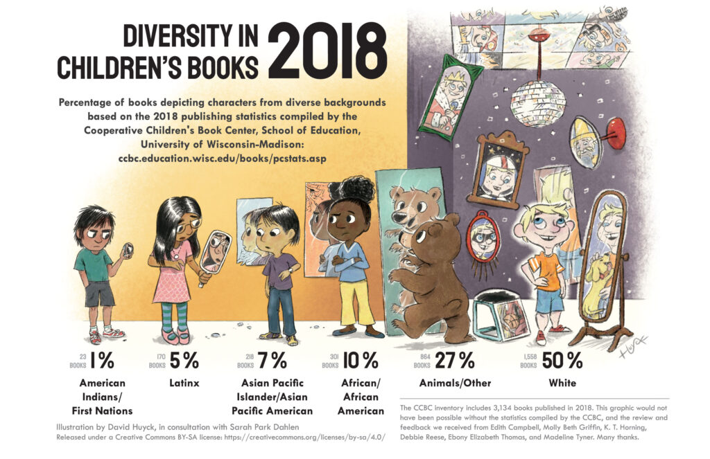 1000BlackGirlBooks marley dias 1000 Black Girl Books
