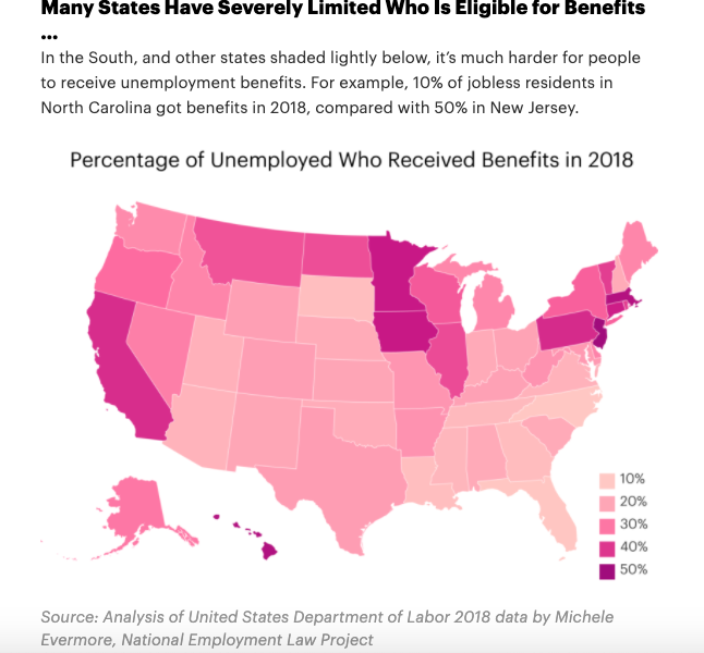 Black Workers Are More Likely to Be Unemployed but Less Likely to Get Unemployment Benefits
