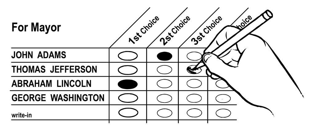 Ranked-Choice Voting Ballot Measures