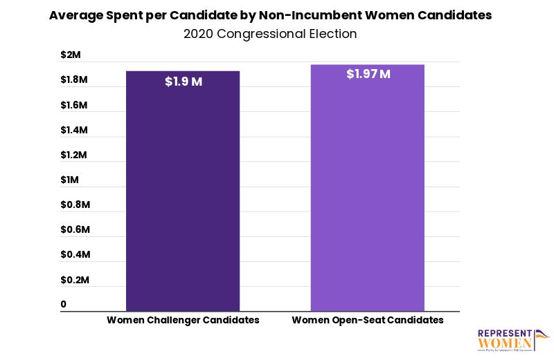 Women's Representation: Unprecedented Number of Women Elected to Tribal Councils in November Election