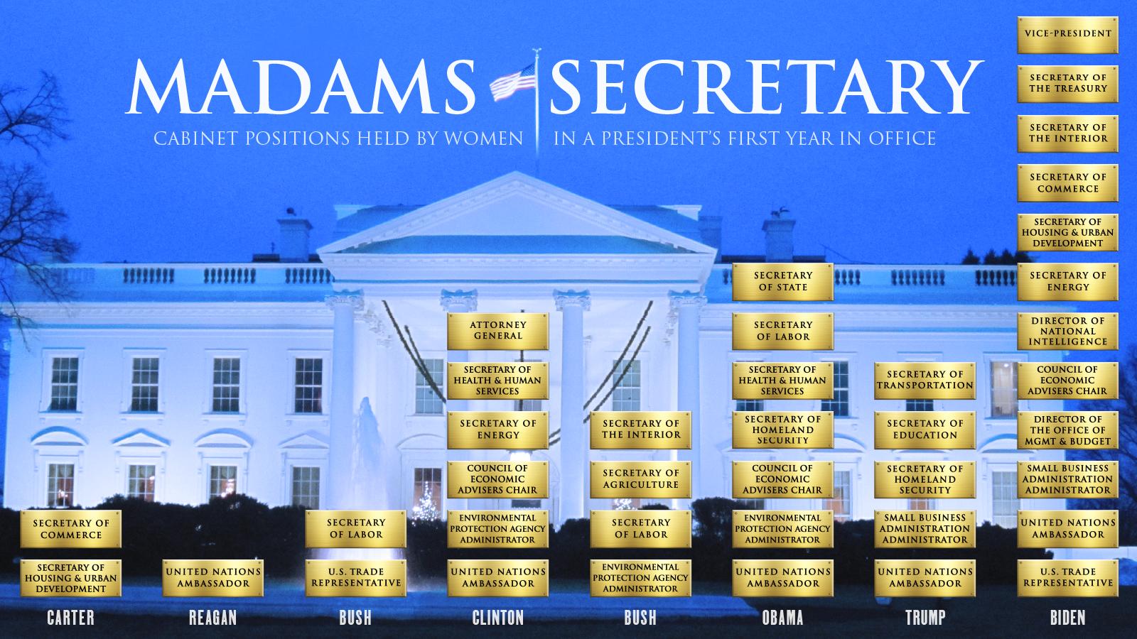 msmagazine.com: A Cabinet That Looks Like America