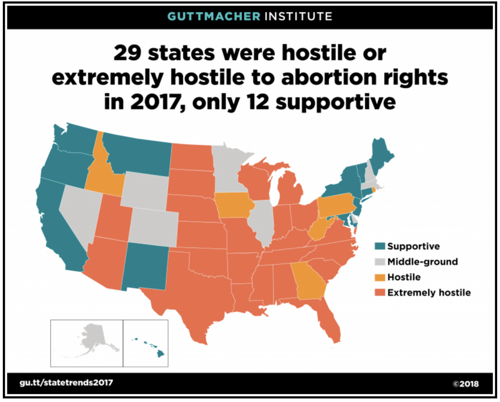 More Than Half of Women—but Only a Quarter of Abortion Facilities—Are Located in States Hostile to Abortion Rights