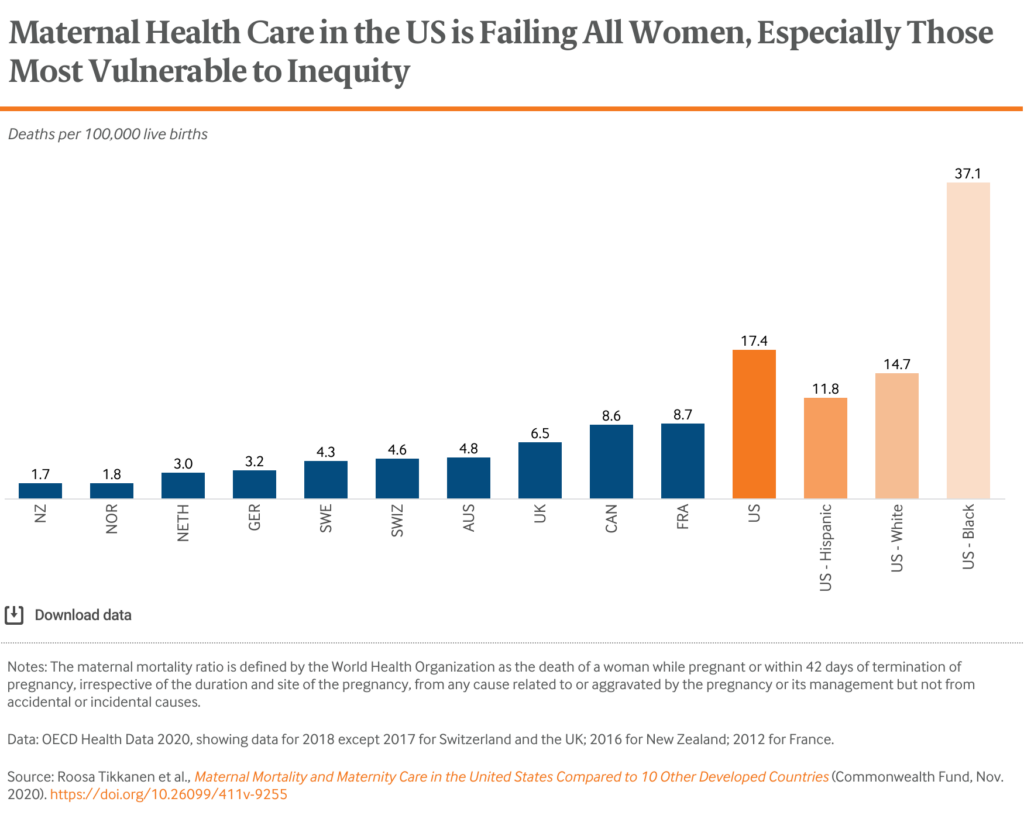 The U.S. Health Care System Is Failing Pregnant People. The Black Maternal Health Momnibus Act Is a First Step Forward