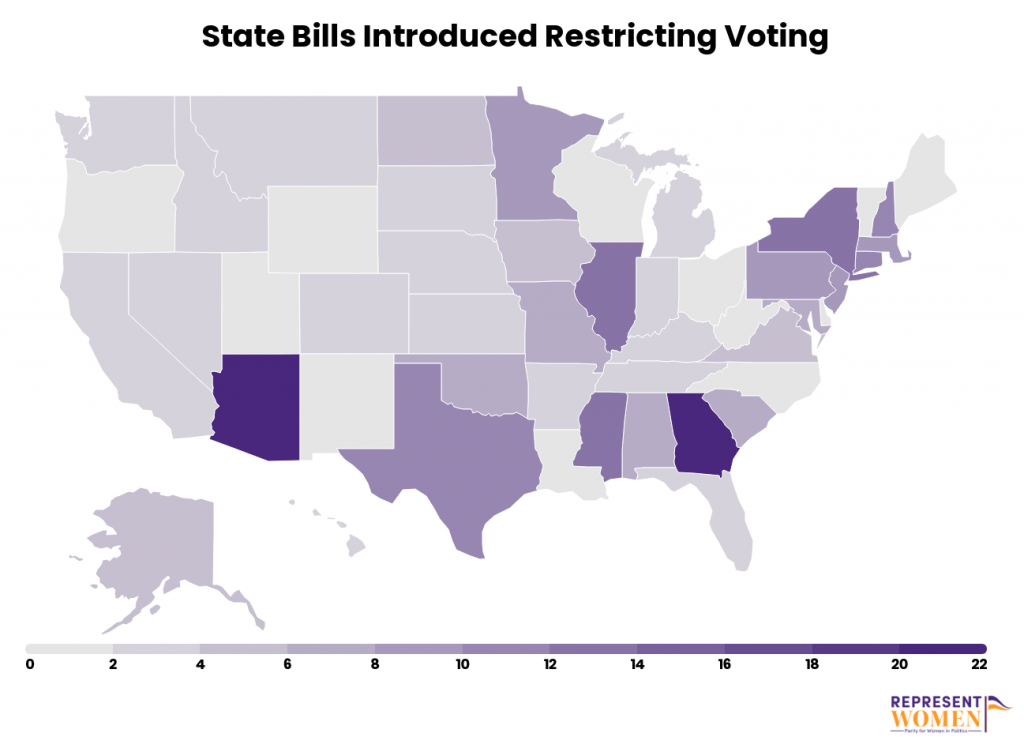 States Launch Attacks on Voting Rights: How Can We Protect Our Democracy?